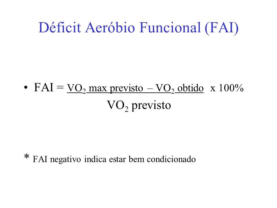 Déficit Aeróbio Funcional (FAI)