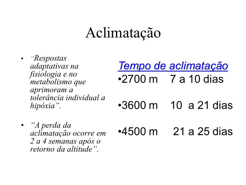 Aclimatação Tempo de aclimatação 2700 m 7 a 10 dias