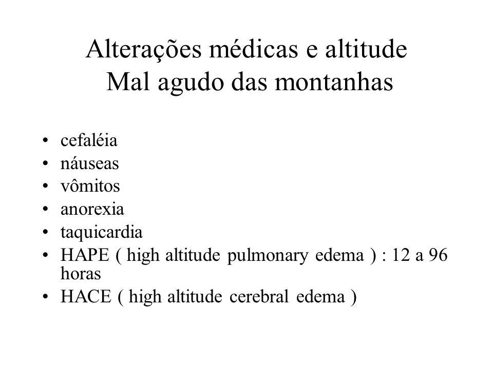Alterações médicas e altitude Mal agudo das montanhas