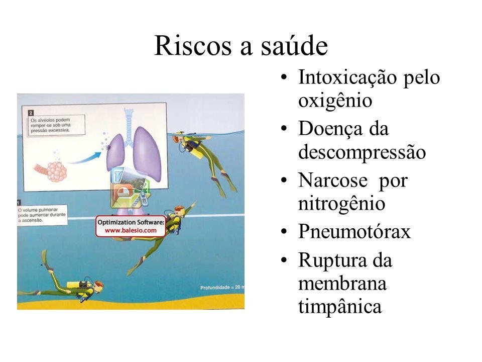 Riscos a saúde Intoxicação pelo oxigênio Doença da descompressão
