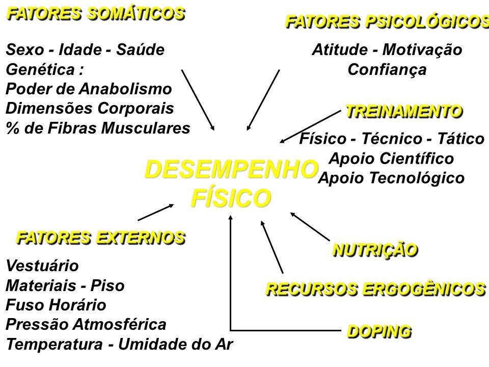Físico - Técnico - Tático