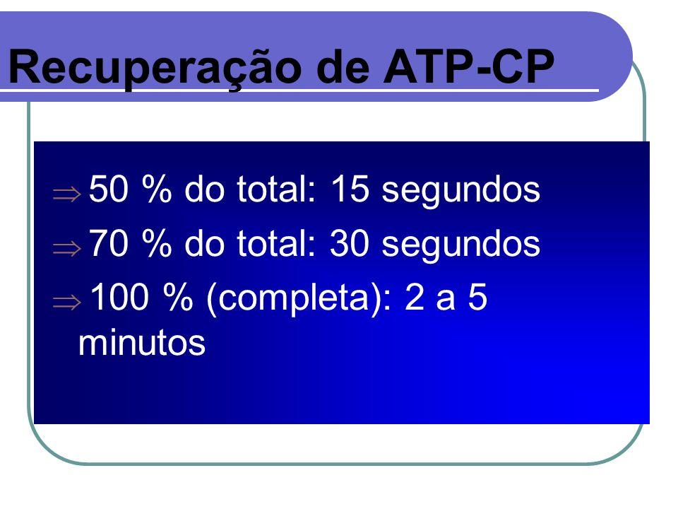 Recuperação de ATP-CP 50 % do total: 15 segundos