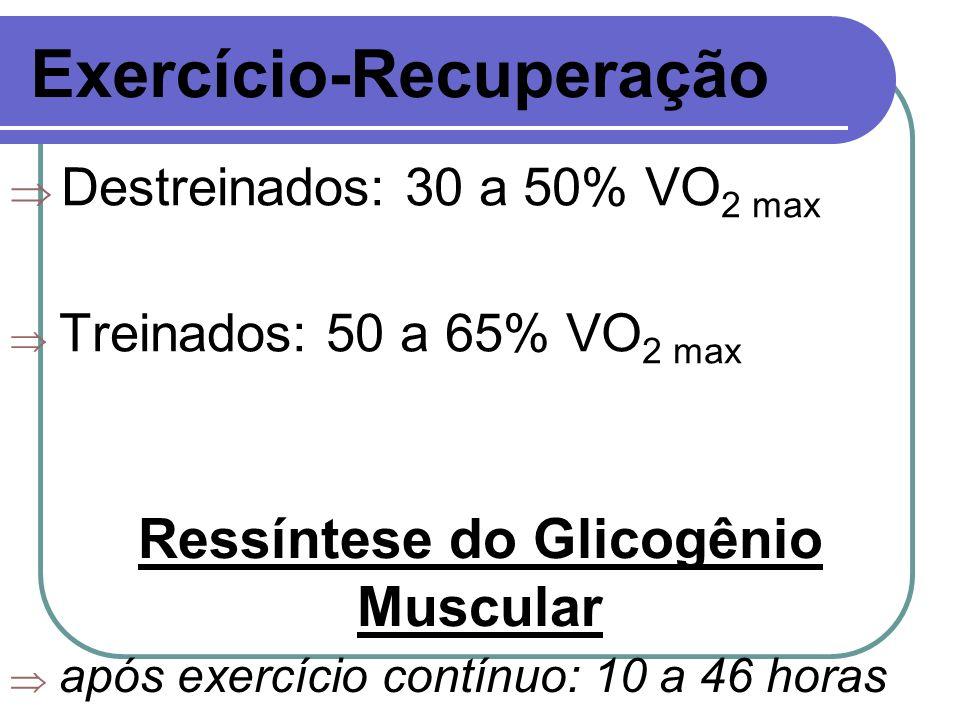 Exercício-Recuperação