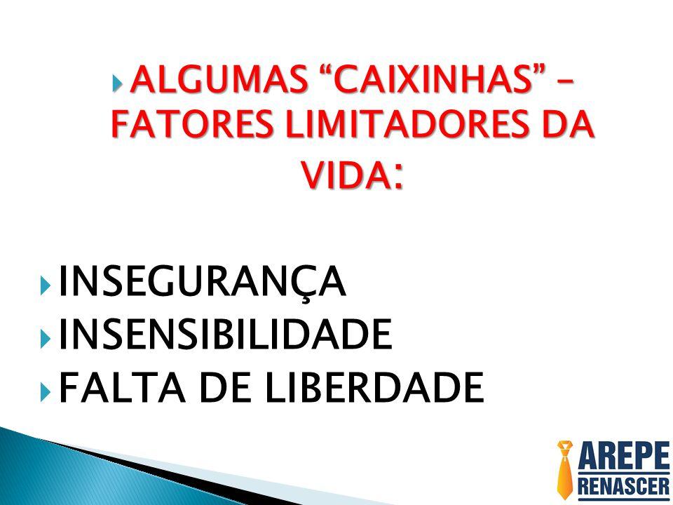 ALGUMAS CAIXINHAS – FATORES LIMITADORES DA VIDA: