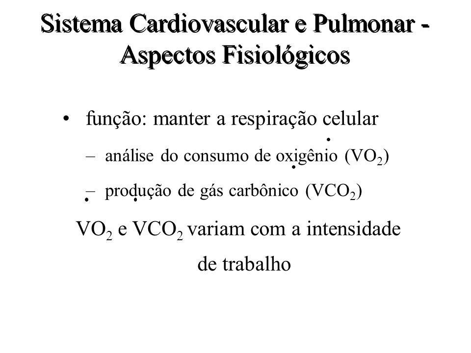 Sistema Cardiovascular e Pulmonar - Aspectos Fisiológicos