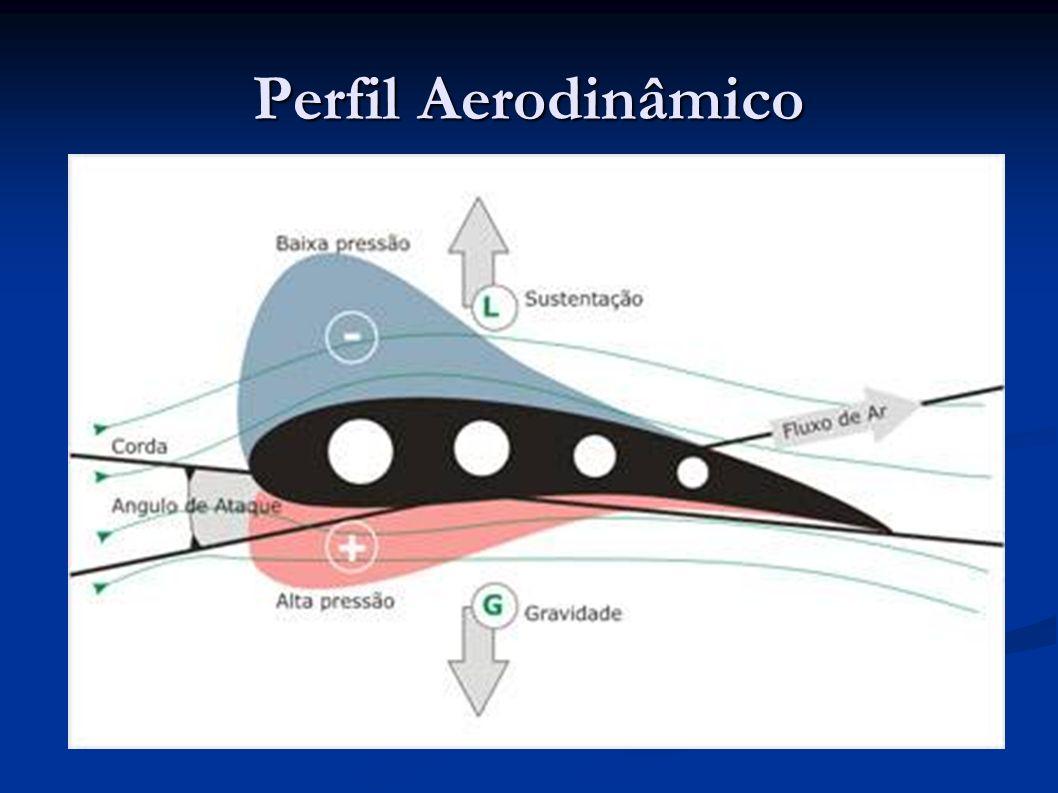 Perfil Aerodinâmico