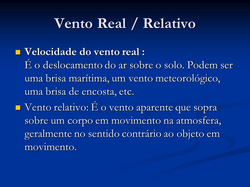 Vento Real / Relativo