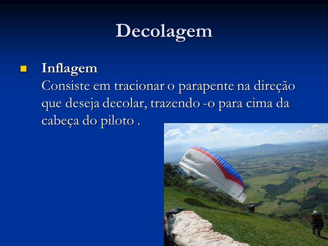 Decolagem Inflagem Consiste em tracionar o parapente na direção que deseja decolar, trazendo -o para cima da cabeça do piloto .