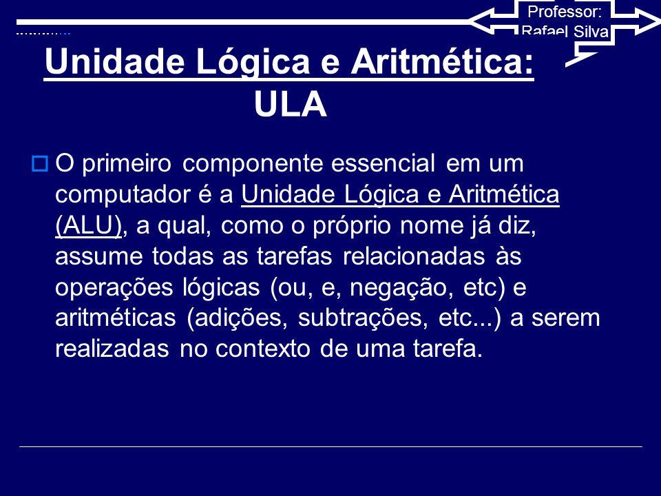 Unidade Lógica e Aritmética: ULA