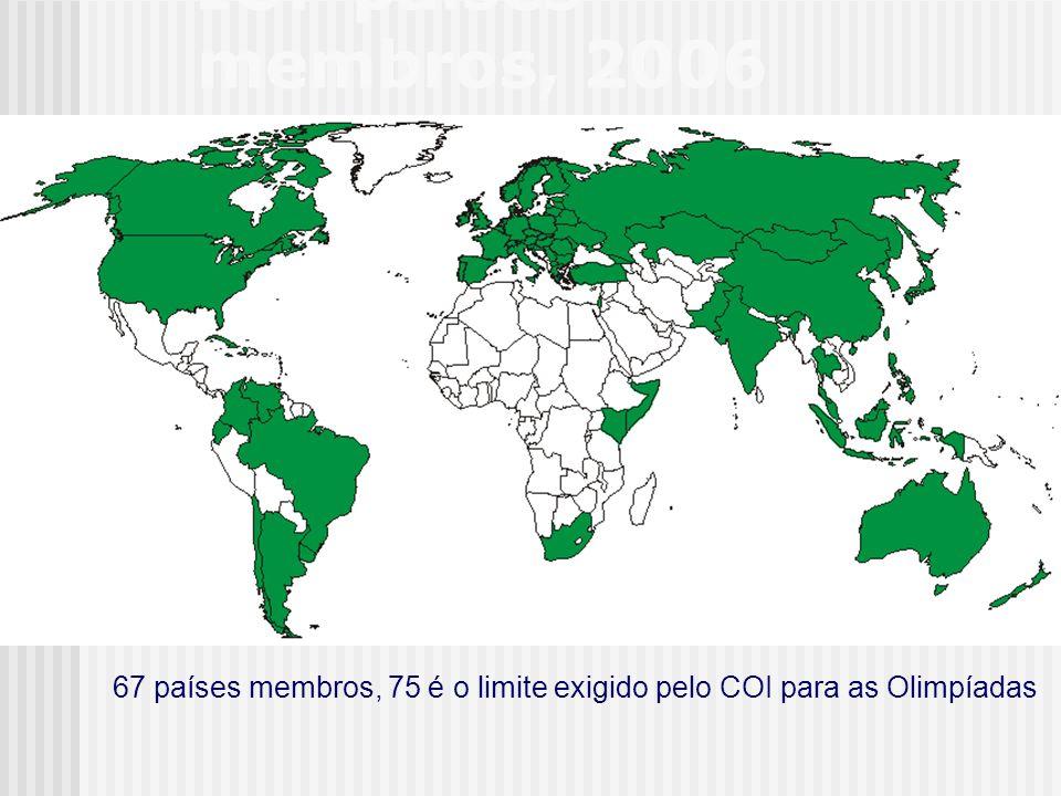 67 países membros, 75 é o limite exigido pelo COI para as Olimpíadas