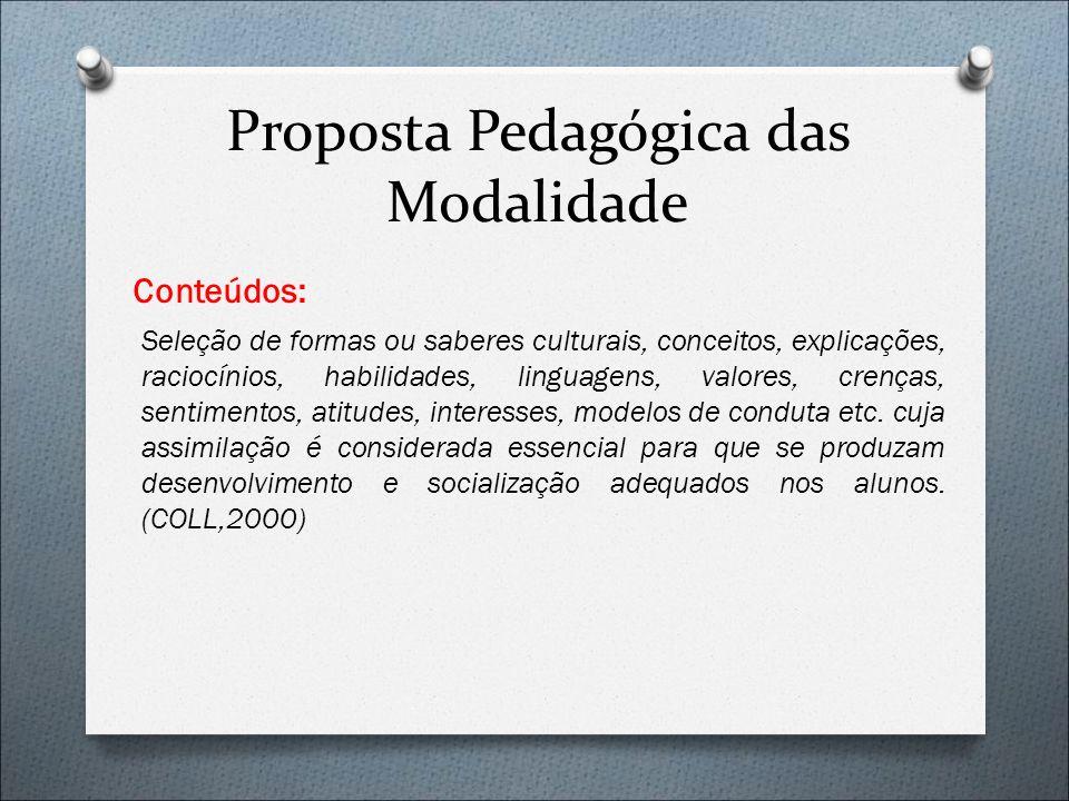 Proposta Pedagógica das Modalidade