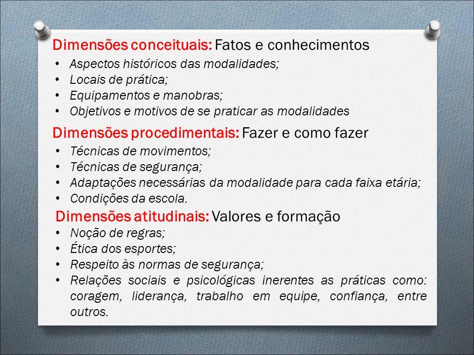 Dimensões conceituais: Fatos e conhecimentos