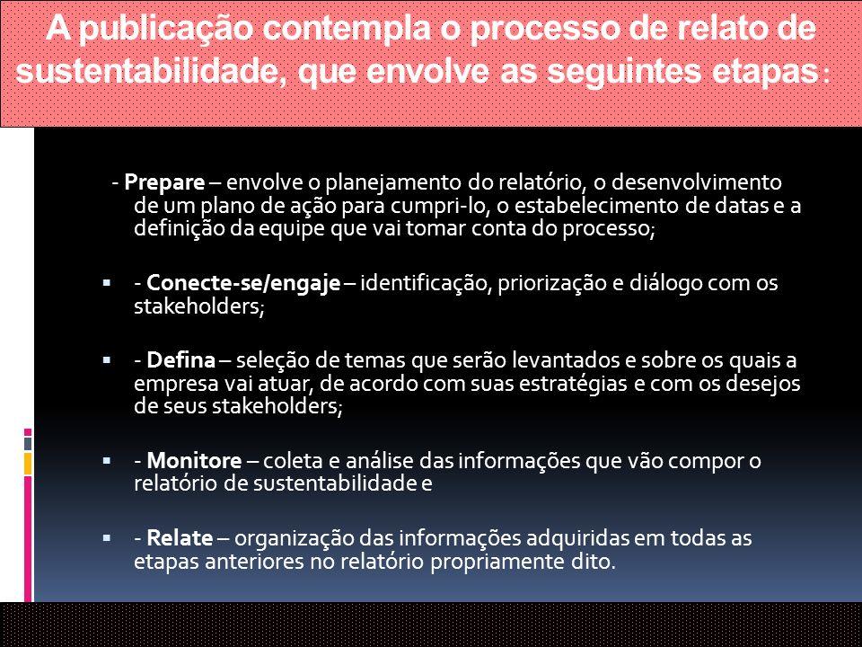 A publicação contempla o processo de relato de sustentabilidade, que envolve as seguintes etapas: