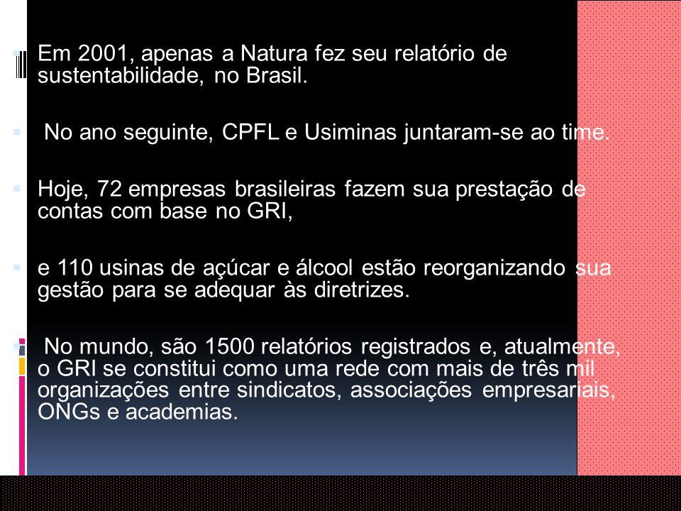Em 2001, apenas a Natura fez seu relatório de sustentabilidade, no Brasil.