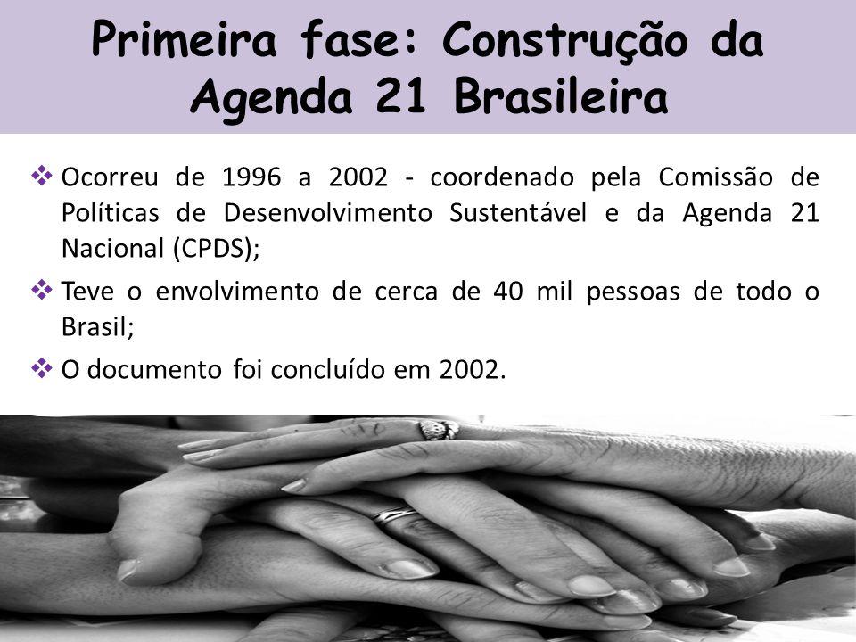 Primeira fase: Construção da Agenda 21 Brasileira