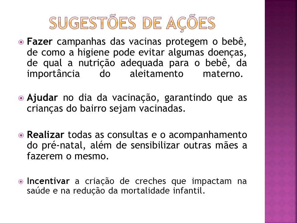 SUGESTÕES DE AÇÕES