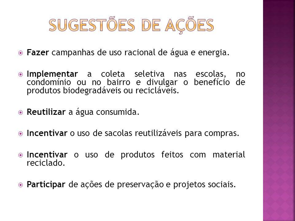 SUGESTÕES DE AÇÕES Fazer campanhas de uso racional de água e energia.