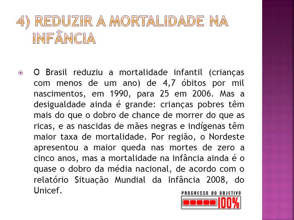 4) Reduzir a mortalidade NA INFÂNCIA