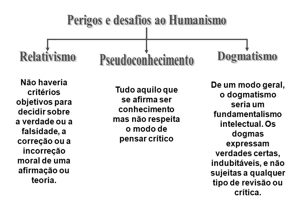Perigos e desafios ao Humanismo