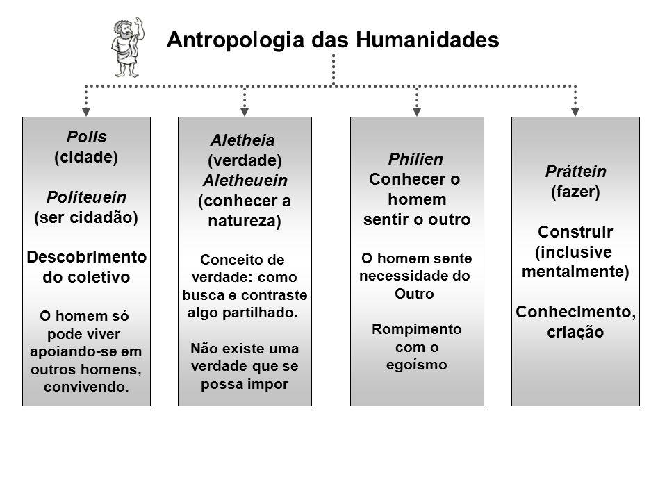 Antropologia das Humanidades