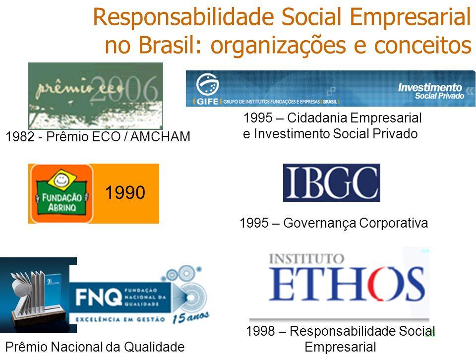 1998 – Responsabilidade Social Empresarial