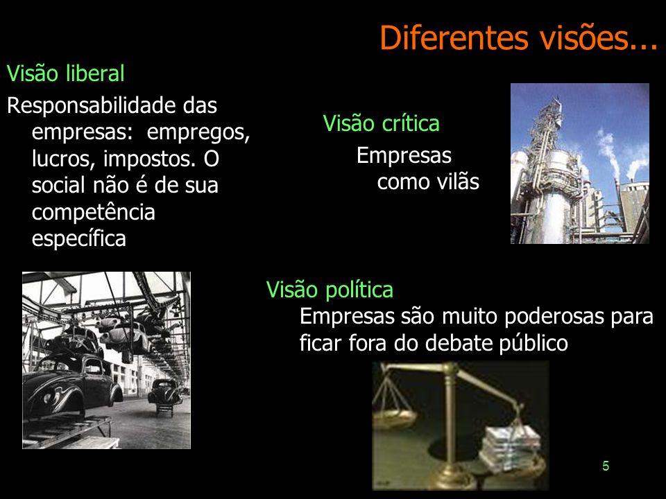 Diferentes visões... Visão liberal