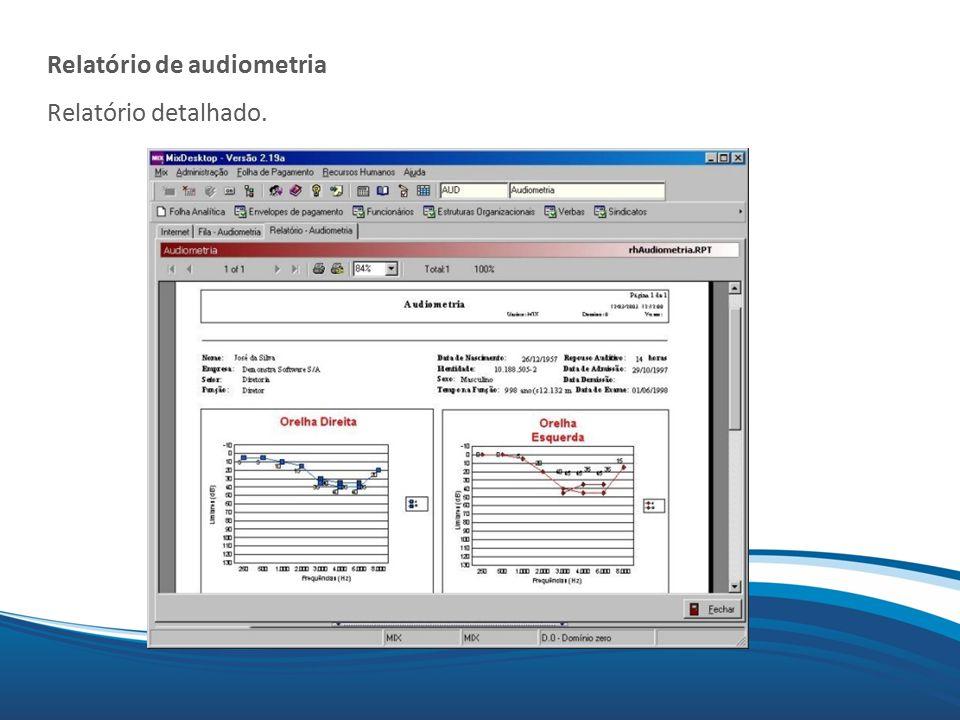 Relatório de audiometria