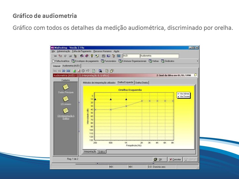 Gráfico de audiometria