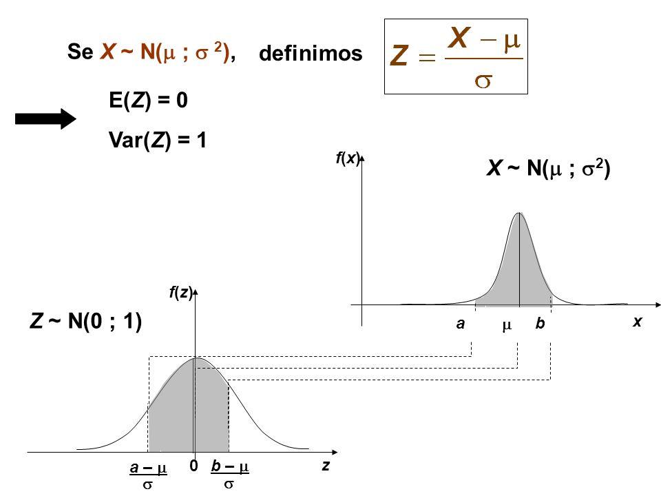 Se X ~ N( ;  2), definimos E(Z) = 0 Var(Z) = 1 X ~ N(m ; s2)