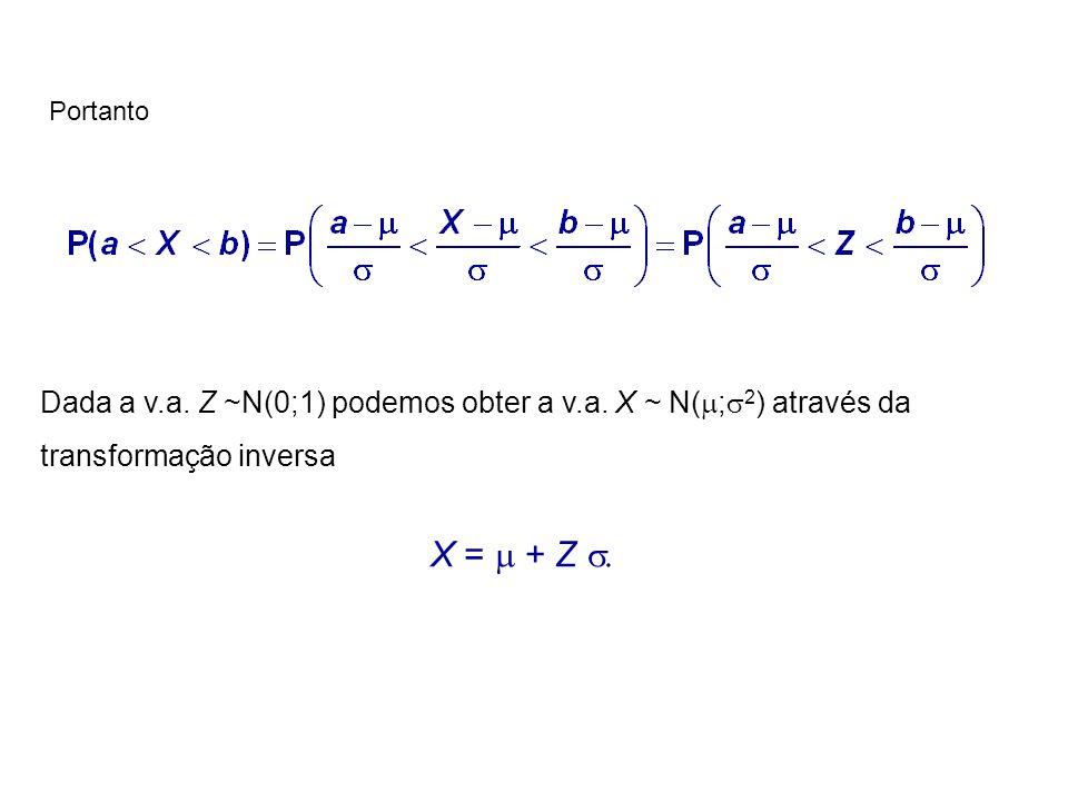 Portanto Dada a v.a. Z ~N(0;1) podemos obter a v.a.