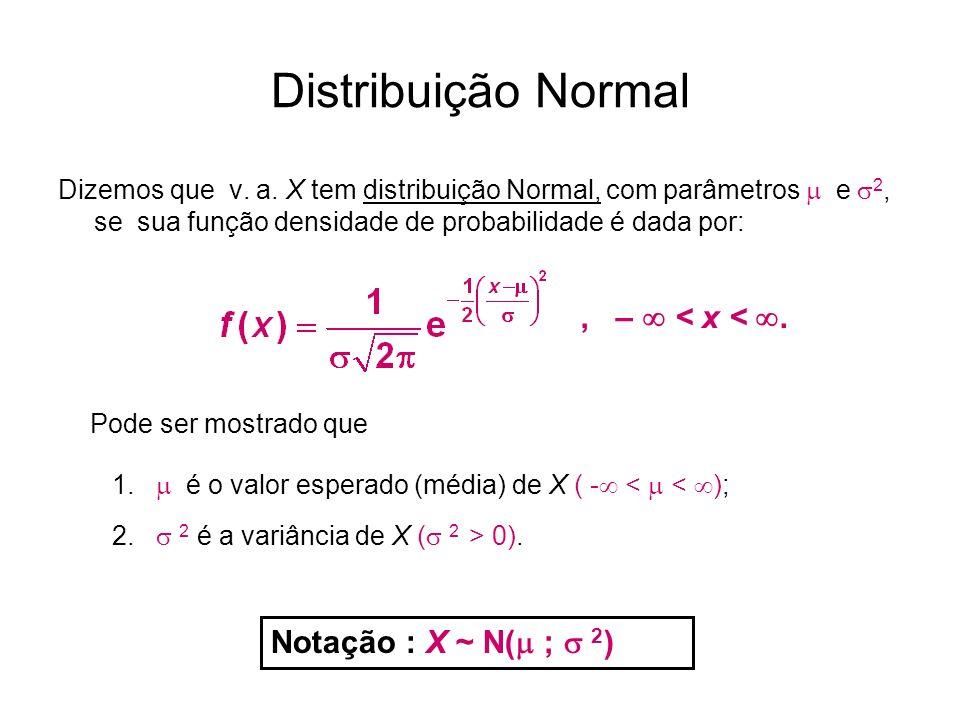 Distribuição Normal , –  < x < . Notação : X ~ N( ;  2)