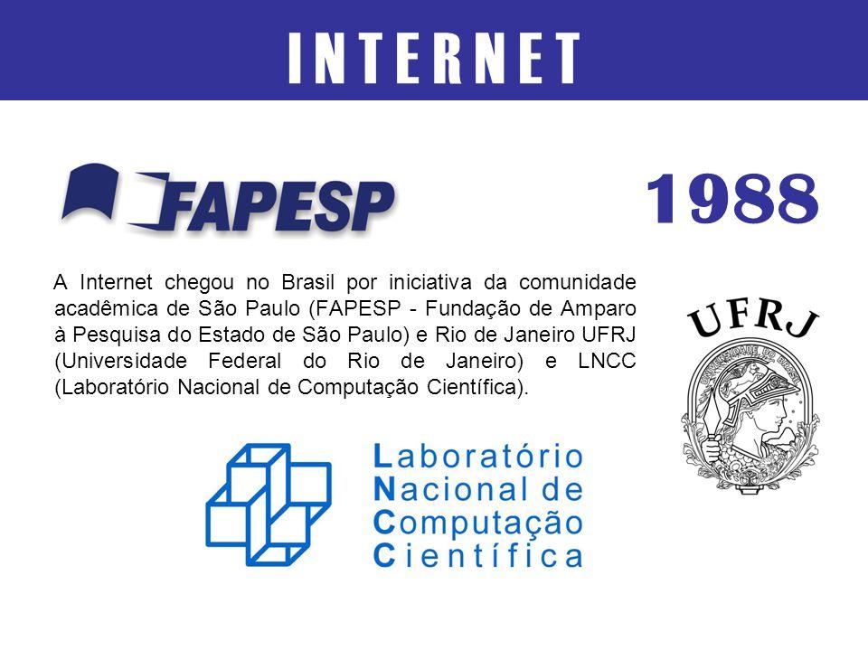 I N T E R N E T 1988.