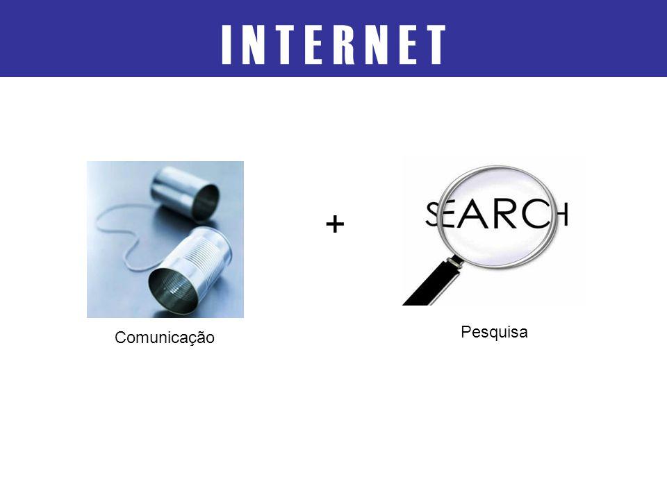 I N T E R N E T + Pesquisa Comunicação
