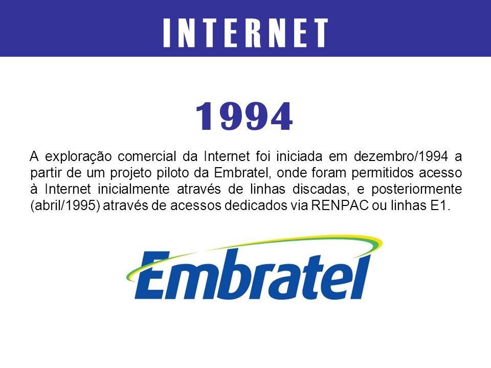 I N T E R N E T 1994.