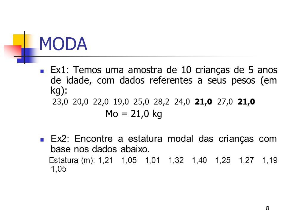 MODA Ex1: Temos uma amostra de 10 crianças de 5 anos de idade, com dados referentes a seus pesos (em kg):
