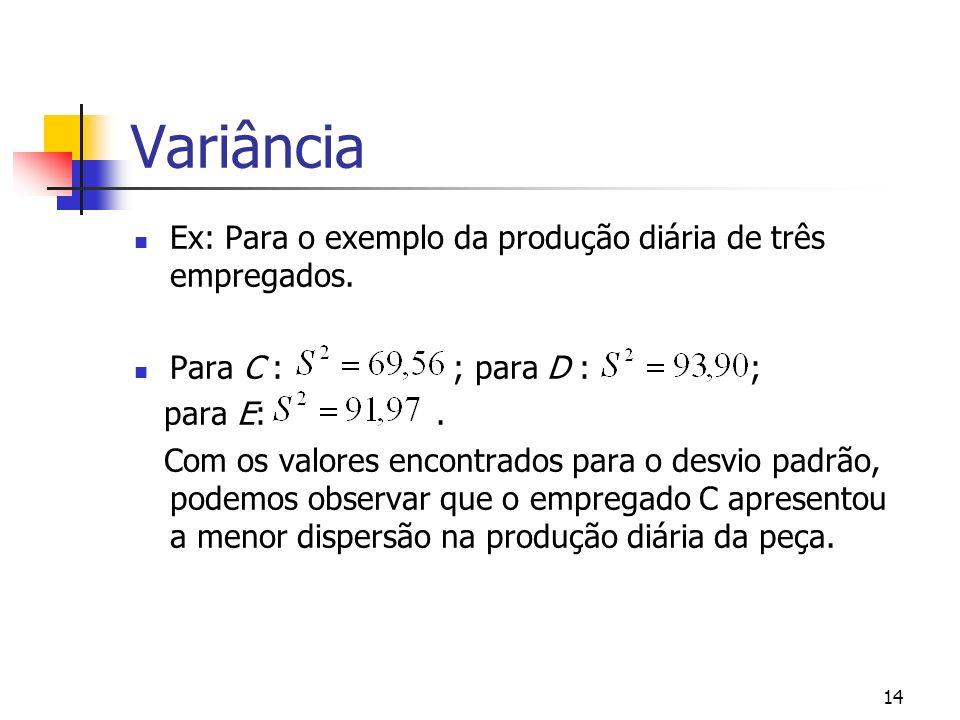 Variância Ex: Para o exemplo da produção diária de três empregados.