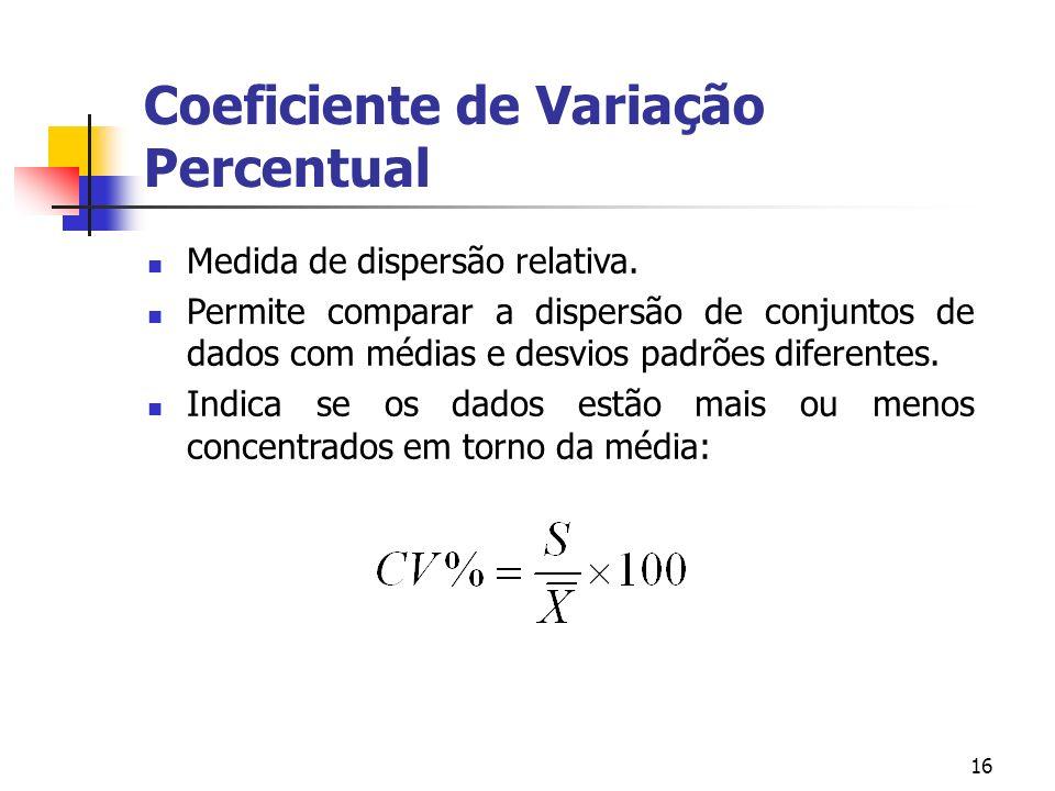 Coeficiente de Variação Percentual