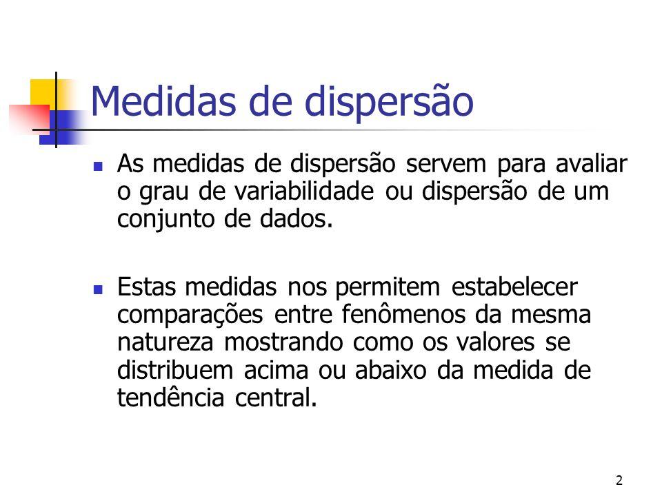 Medidas de dispersão As medidas de dispersão servem para avaliar o grau de variabilidade ou dispersão de um conjunto de dados.