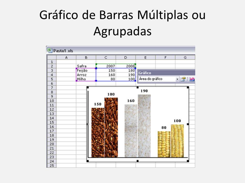 Gráfico de Barras Múltiplas ou Agrupadas