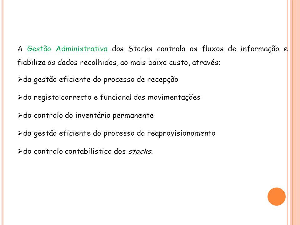 A Gestão Administrativa dos Stocks controla os fluxos de informação e fiabiliza os dados recolhidos, ao mais baixo custo, através: