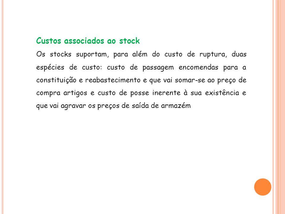 Custos associados ao stock
