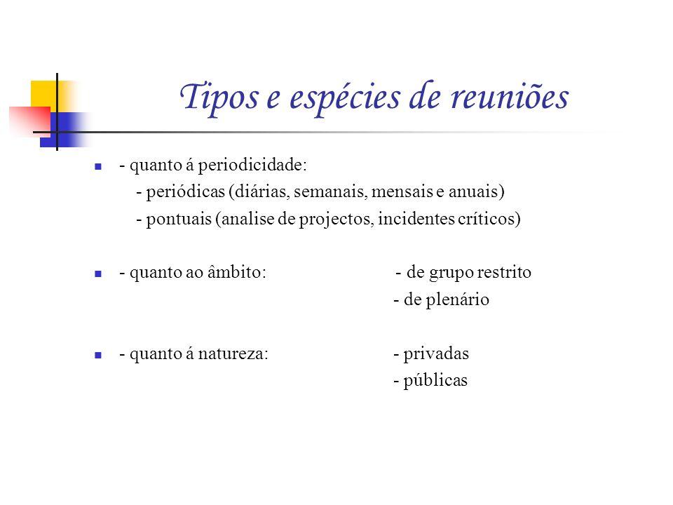Tipos e espécies de reuniões