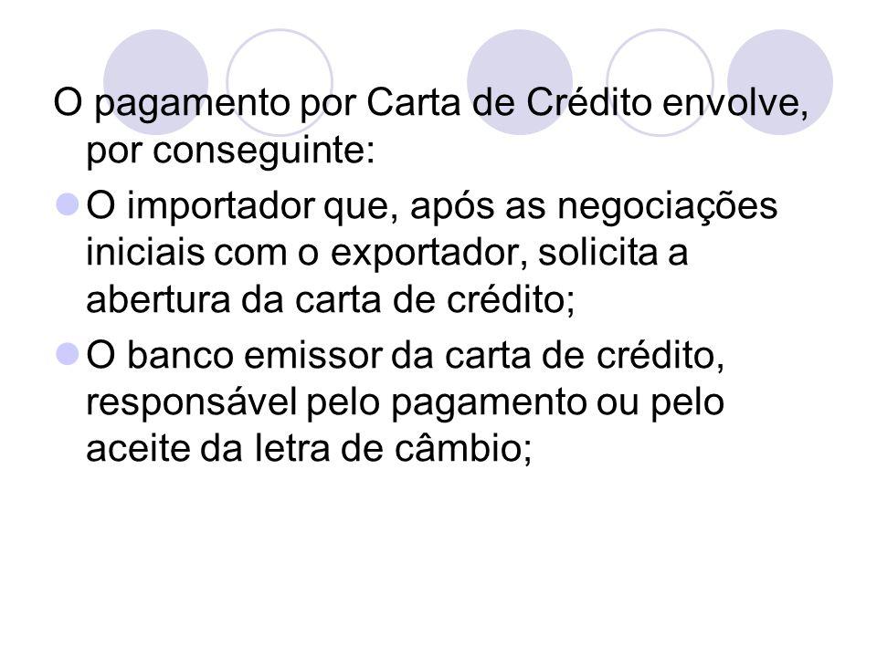 O pagamento por Carta de Crédito envolve, por conseguinte: