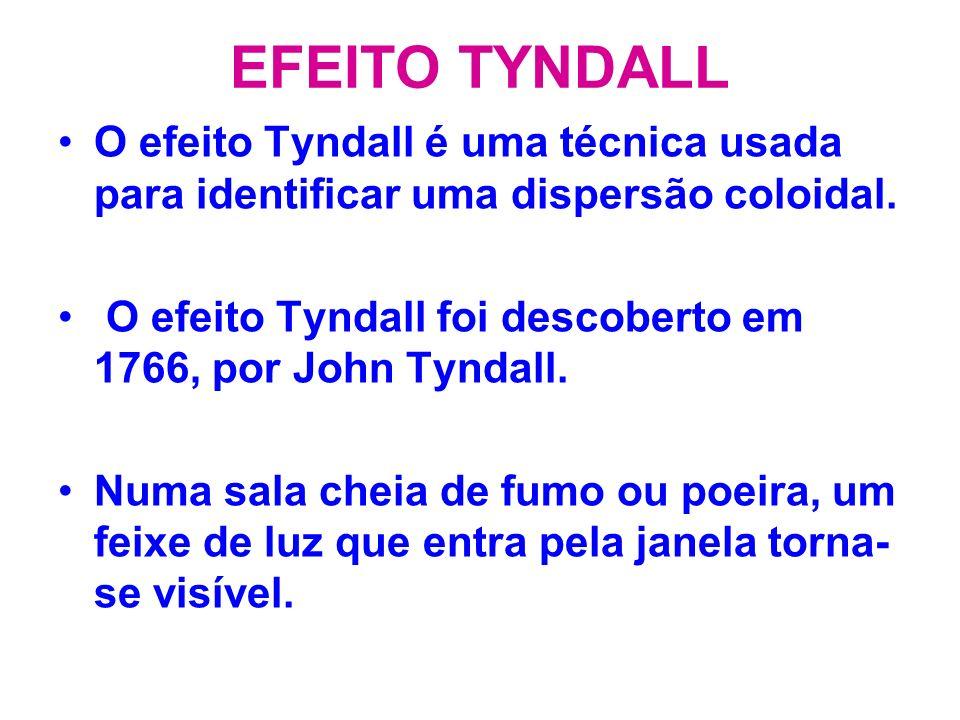EFEITO TYNDALL O efeito Tyndall é uma técnica usada para identificar uma dispersão coloidal.