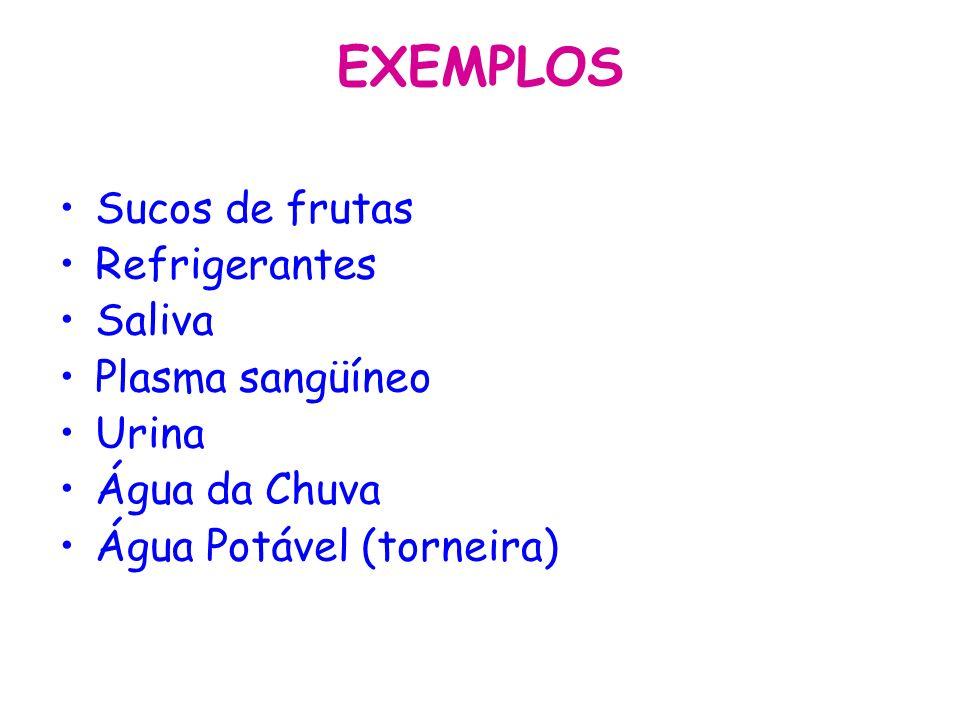 EXEMPLOS Sucos de frutas Refrigerantes Saliva Plasma sangüíneo Urina