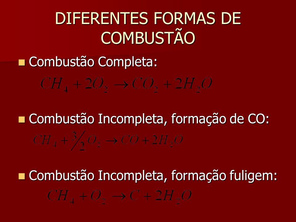 DIFERENTES FORMAS DE COMBUSTÃO