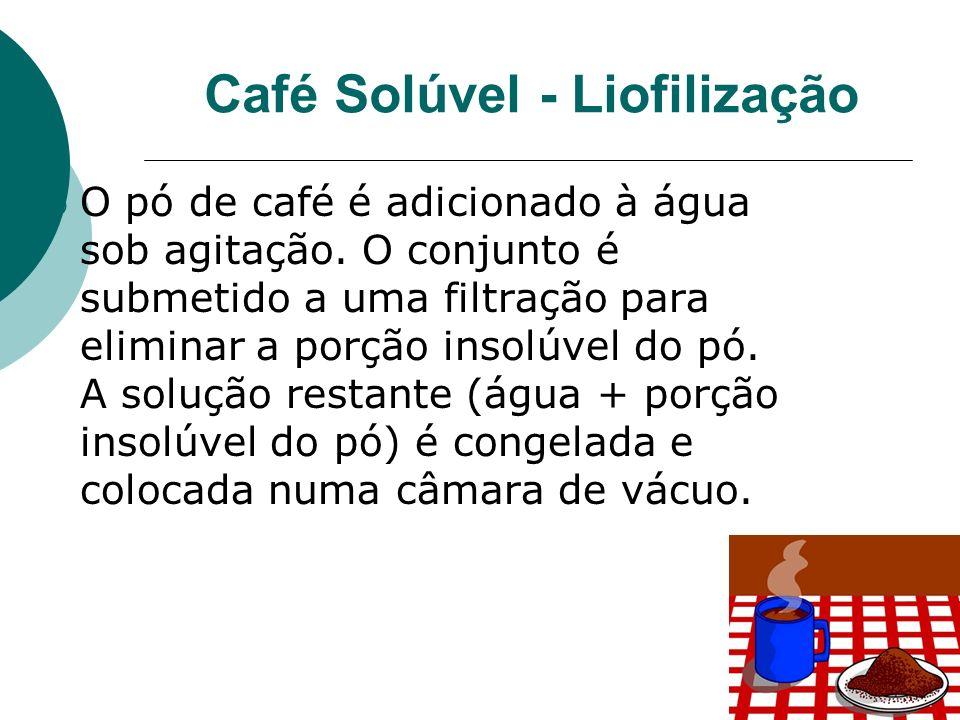 Café Solúvel - Liofilização