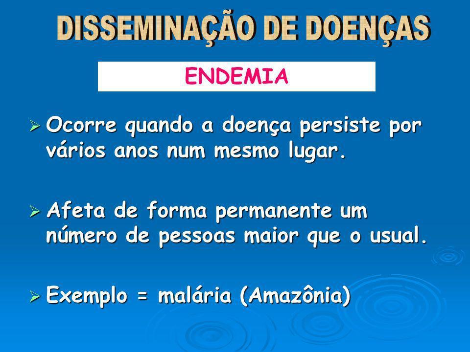 DISSEMINAÇÃO DE DOENÇAS