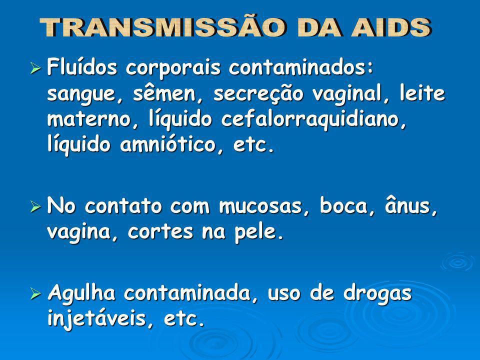 TRANSMISSÃO DA AIDS