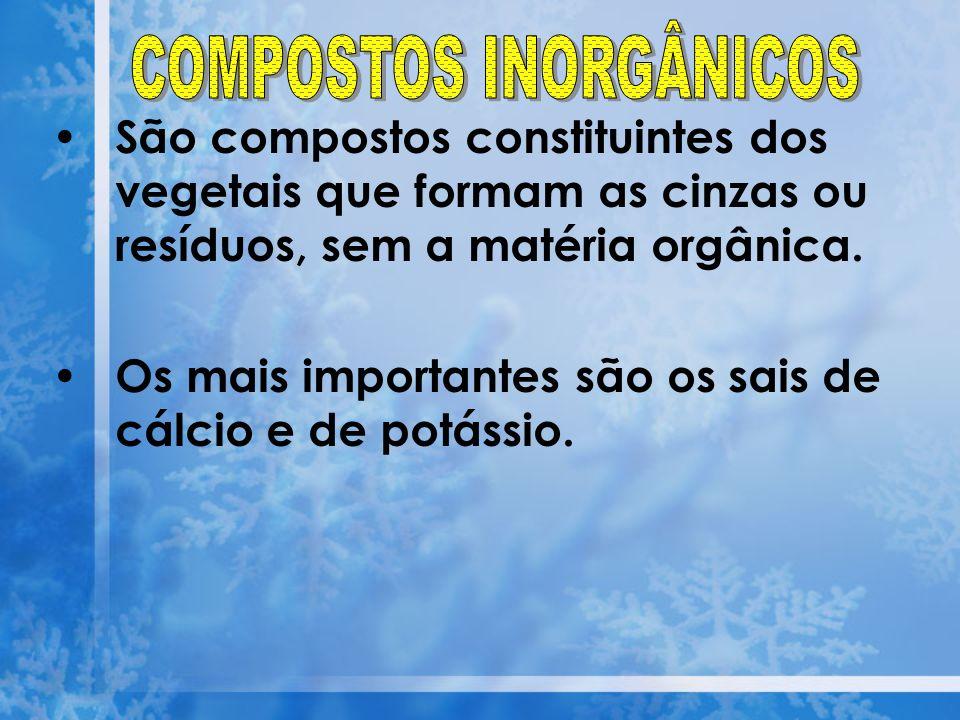COMPOSTOS INORGÂNICOS
